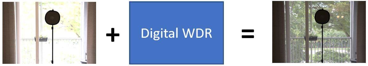 Cómo trabaja el  Digital WDR
