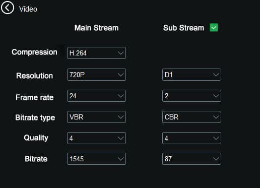 IP camera Main and Stream