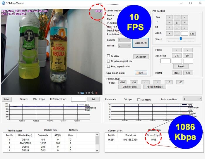 Bitrate para cámera IP 10FPS 1086Kbps