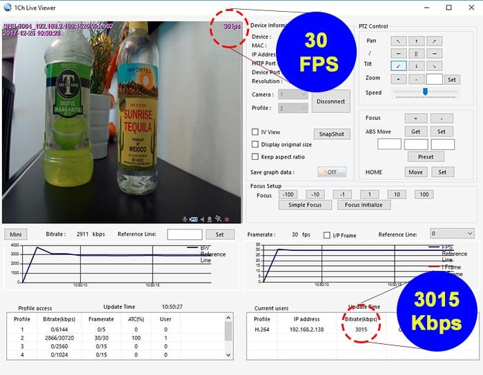 Bitrate para cámera IP 30FPS 3015Kbps