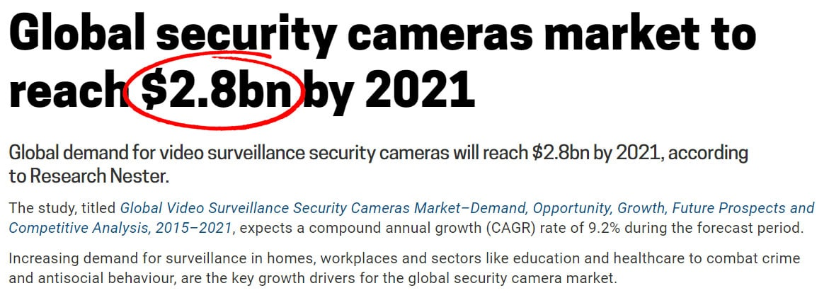 CCTV Trends