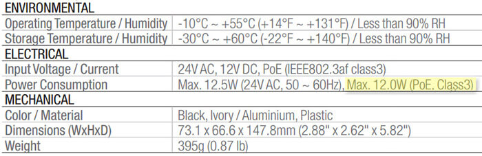 IP camera catalogue
