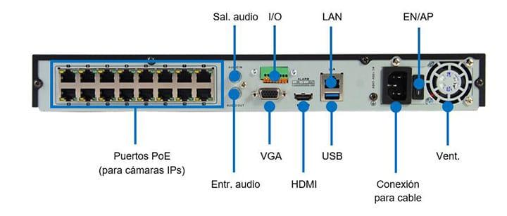 Cómo configurar cámaras IP Hikvision en NVR (DS-7616NI-I2-16P-4k-POE) -  Aprenda CCTV