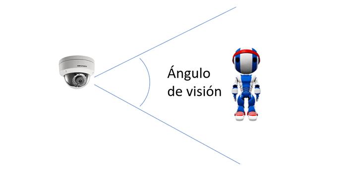 Angulo de-visión de la cámara de seguridad