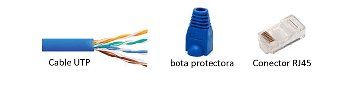 Cable, bota protectora y conector RJ45