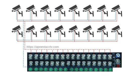 Diagrama de conexión de cámaras de seguridad a la fuente de poder