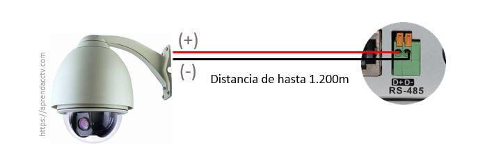 Distancia maxima para uso de PTZ por RS-485