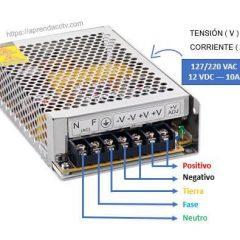 Fuente centralizada para CCTV