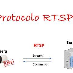 Protocolo RTSP para cámaras IPs