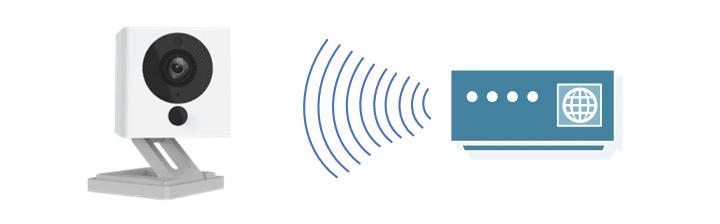Cómo cambiar el WiFi de la Wyze Cam