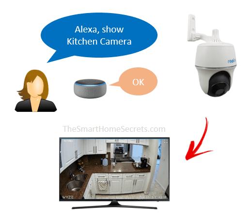 Cómo conectar Reolink a Alexa