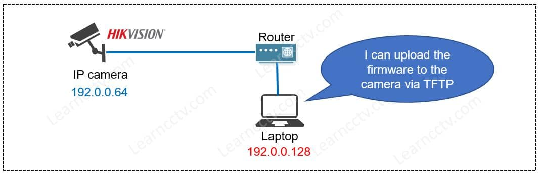 Hikvision camera and TFTP Server on the same network