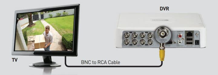 Swan camera connected to DVR via BNC cable